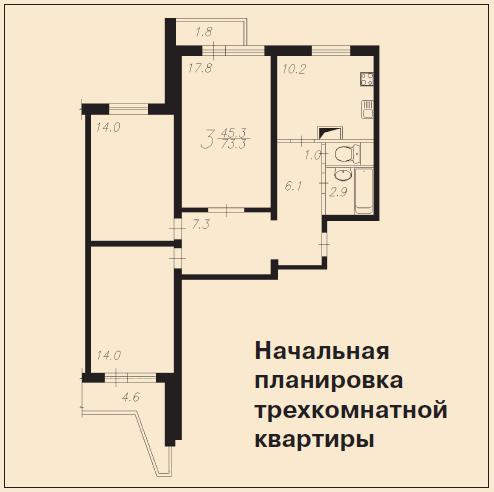 квартиры в доме серии П 3