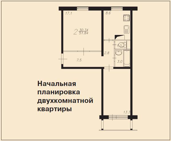 Перепланировка квартиры в панельном доме Все нюансы