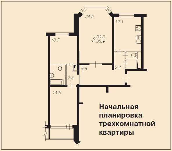 Перепланировка квартир в домах серии п-44м. согласование пер.